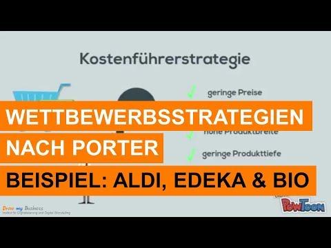 , title : 'Die drei Wettbewerbsstrategien nach Porter - Am Beispiel Aldi, Edeka und Bio-Laden