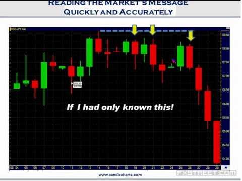 Amt akcijų pasirinkimo skaičiuoklė