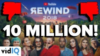 YouTube Rewind 2018: What Went Wrong?