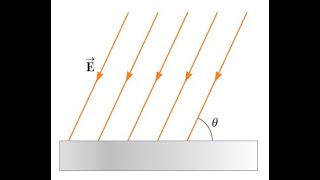A uniform electric field of magnitude e = 435 n/c