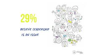 What's Not Working for Women in The Modern Workplace – Data Report