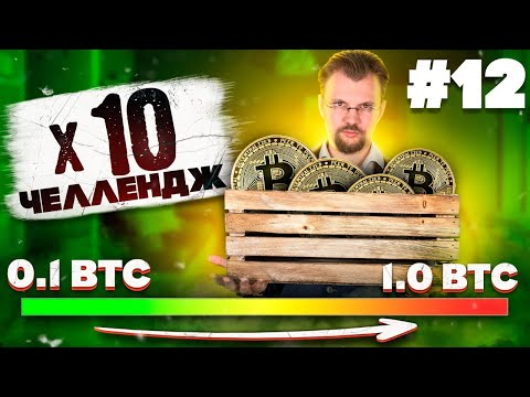 Top cryptocurrency kereskedők