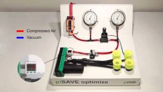 piSAVE optimize - How it works!