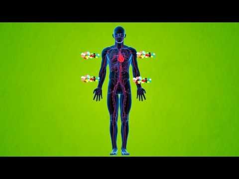 Kurkuma bei der Behandlung der Schuppenflechte