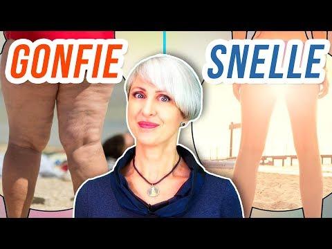 Emily skye brucia grassi