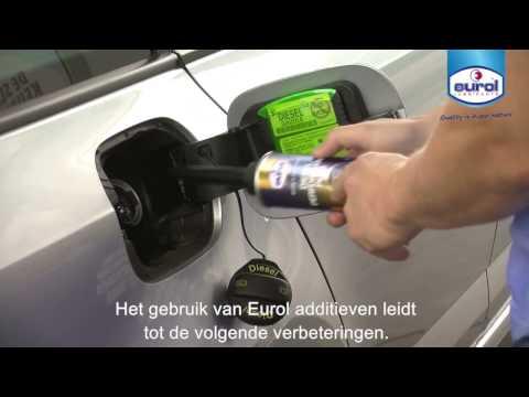 Noodzaak en voordelen van Eurol additieven bij motorvervuiling.