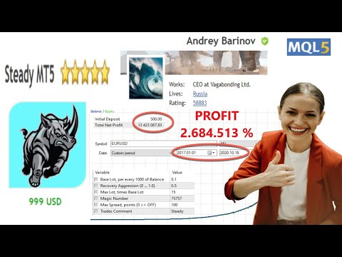Where you can make money without experience