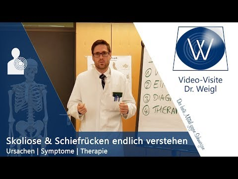 Massage mit der Halswirbelsäule Herniation Video