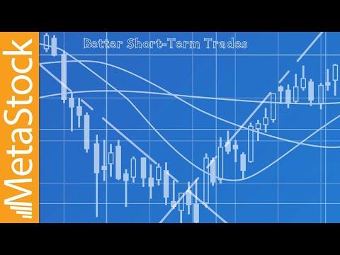 Poloniksų prekybos signalai