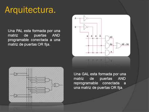 Dispositivos de memoria & dispositivos lógicos programables