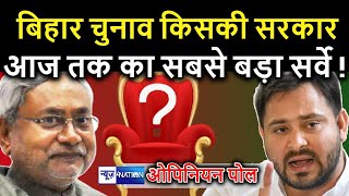 5:52 Now playing Bihar Opinion Poll Live | Bihar Election 2020 | Aaj Tak CSDS Lokniti Survey | Bihar Chunav