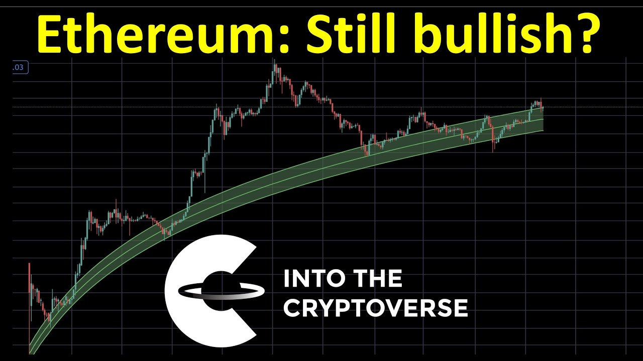 Ethereum: Still bullish?