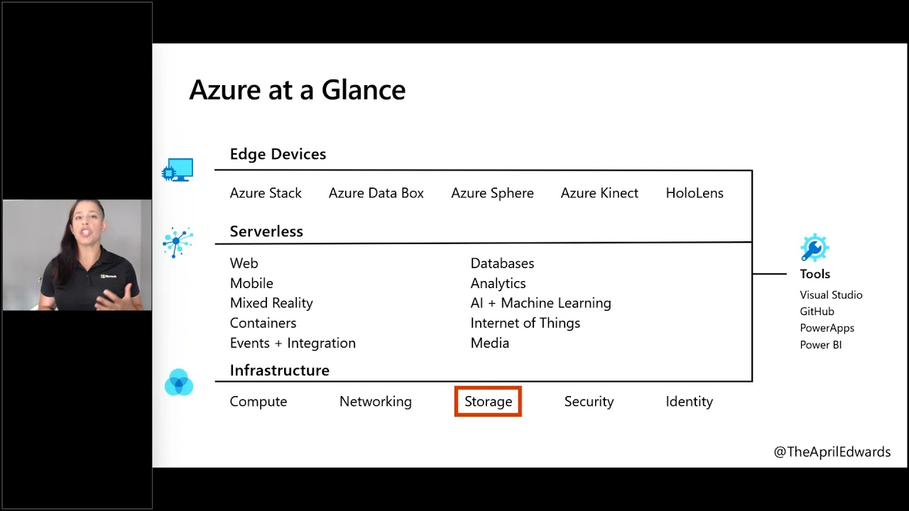 Storing your Data in Azure