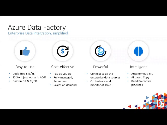7 Things You Should Know About Azure Data Factory by Wee Hyong Tok