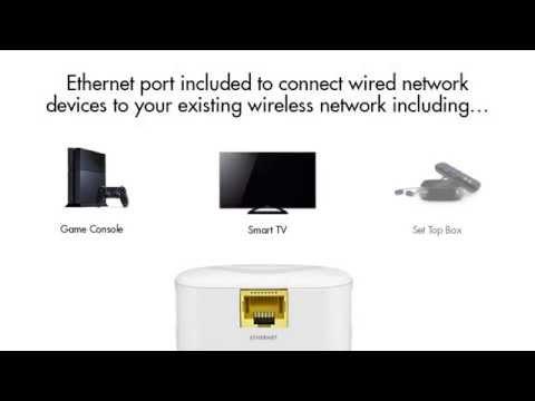 Zyxel WRE2206 - Wireless N300 Range Extender