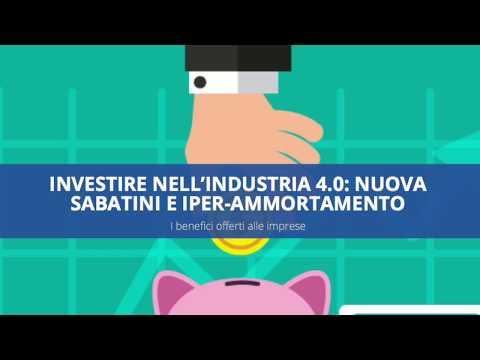 Investire nell'Industria 4.0: Nuova Sabatini e Iper-ammortamento