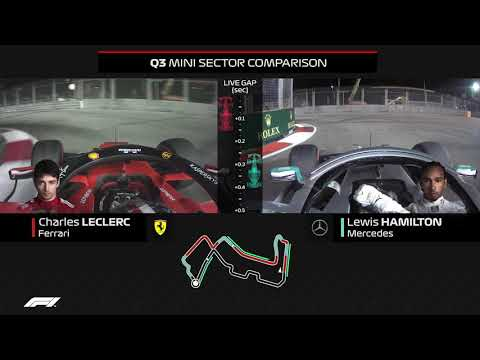 Leclerc v Hamilton | Qualifying Comparison | 2019 Singapore Grand Prix