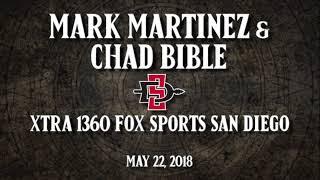 SDSU BASEBALL: MARTINEZ & BIBLE - XTRA 1360 FOX SPORTS SAN DIEGO - 5/22/18   Kholo.pk
