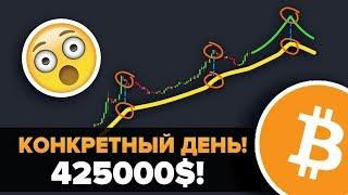 День КОГДА Биткоин ДОСТИГНЕТ 425,000 $ !! + видео, взорвавшее крипто интернет! (mmcrypto)