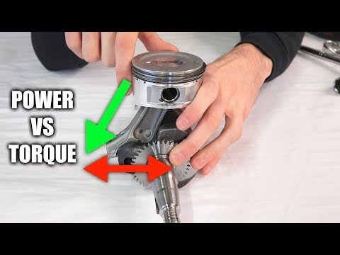 mp4 Automobiles Torque Meaning, download Automobiles Torque Meaning video klip Automobiles Torque Meaning