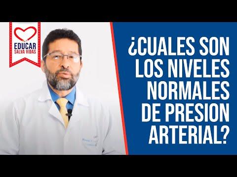Para la preeclampsia temprana se caracteriza por hinchazón, pérdida de peso, hipertensión aumento de