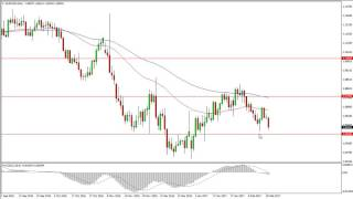 EUR/USD - EUR/USD Technical Analysis for February 22 2017 by FXEmpire.com