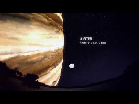 Porovnání velikosti planet