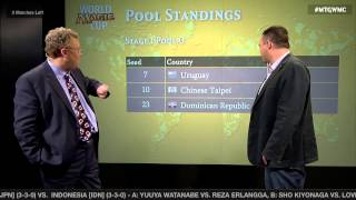 World Magic Cup 2014 End of Day Wrap Up