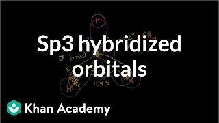 sp3 Hybridized Orbitals and Sigma Bonds
