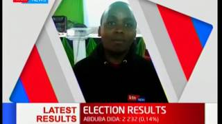 Latest election results from Makueni County