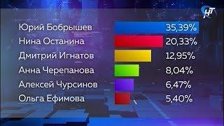 По предварительным данным, Юрий Бобрышев набрал больше 35% голосов избирателей