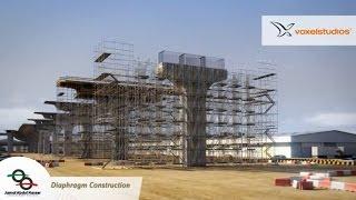 preview picture of video 'voxelstudios -- Jamal Abdul Nasser Development Project, kuwait City'