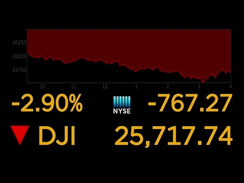 U.S. stocks plunged to their worst loss of the year Monday and investors around the world scrambled to sell on worries about how much President Donald Trump's worsening trade war will damage the global economy. (Aug. 5)