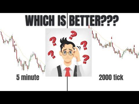 Trade box exchange binary options
