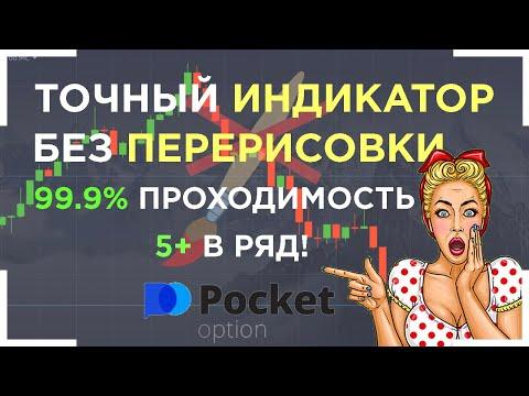Как заработать деньги на видеороликах