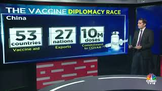 EXPLAINED: The Vaccine Diplomacy Race - Download this Video in MP3, M4A, WEBM, MP4, 3GP