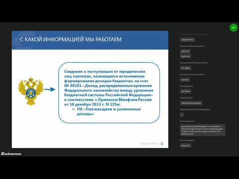 11 06 2020 Мониторинг и анализ финансовой устойчивости организаций и секторов экономики