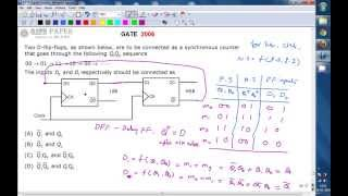 GATE 2006 ECE Design of counter for given sequence with D flip flops