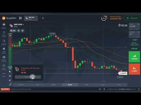 Bináris opciók kereskedési stratégiája 15-kor