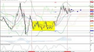 Weekly Forex forecast 29.06-3.07.20: EUR/USD, GBP/USD, USD/JPY, AUD/USD, Gold.
