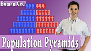 Understanding Population Pyramids & The DTM (AP Human Geography)