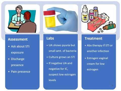 Hogyan kell kezelni a prosztatagyulladás urethritist