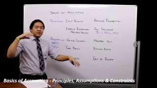 Review of Financial Accounting - Principles, Assumptions, & Constraints