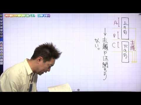 佐藤の「神ワザ」古文 #026 読解編5 和歌の修辞法1「序詞」