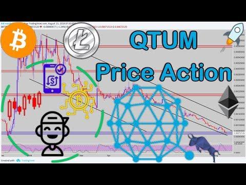 Brokeri interactivi bitcoin