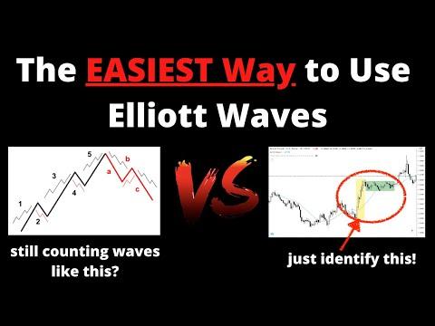 Valoarea pieței cripto