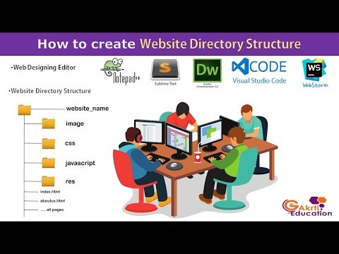 Web Designing (Basics of Web Development and Coding)Tutorial For Beginners
