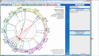 A New View of Zodiac Signs