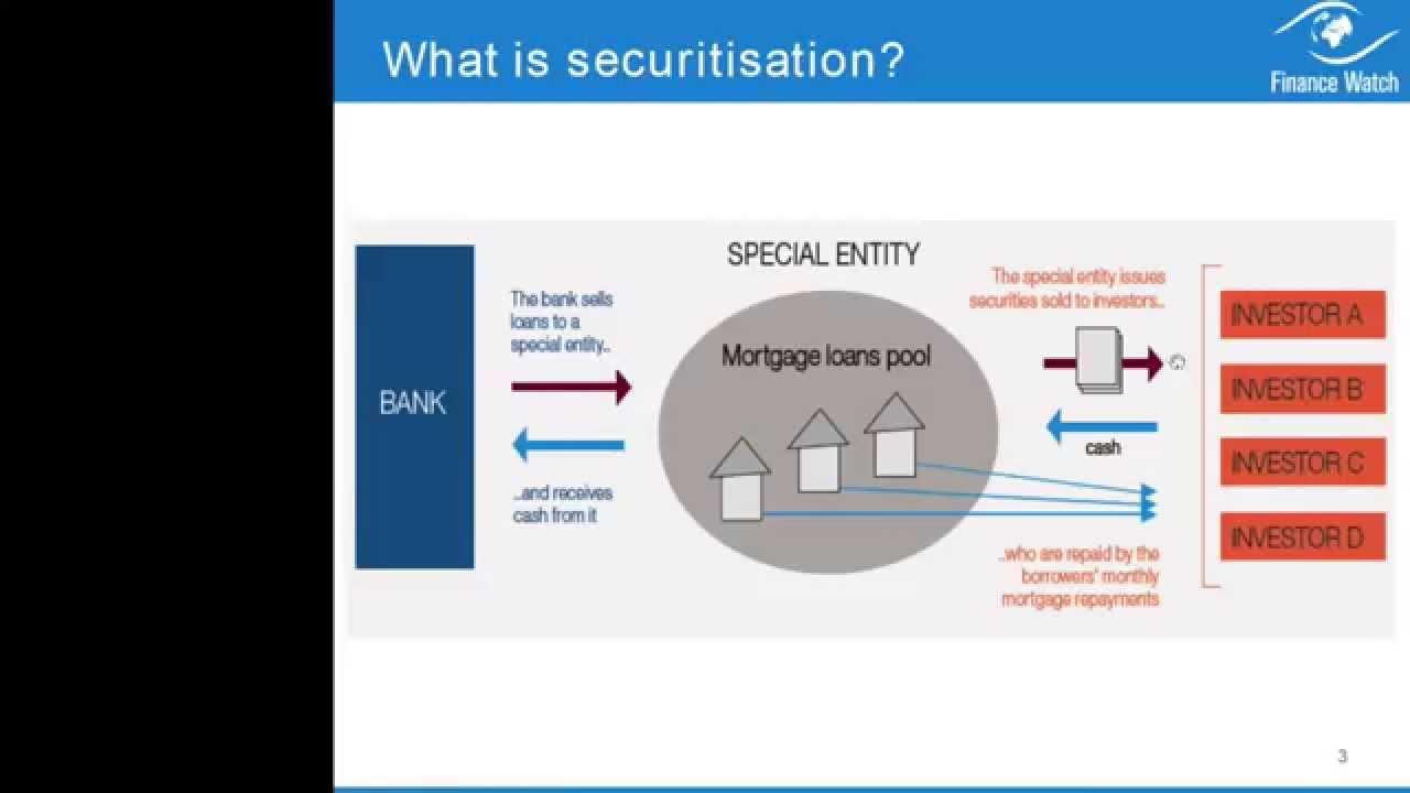 Finance Watch Securitisation in Europe: info & concern – a Finance Watch webinar