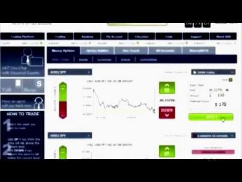 Top indicators for binary options
